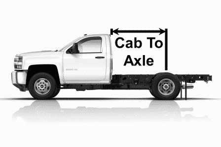 Cab to Axle Graphic
