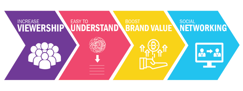 Make a Lasting Impression with Infographics
